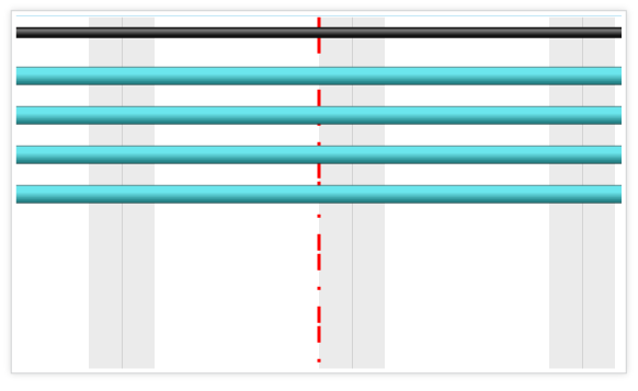 Vertical line indicator to indicate currrent time in the WPF Gantt chart