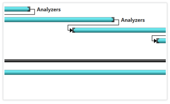 WPF Gantt chart zooming