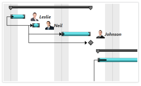 WPF Gantt chart resource name customization