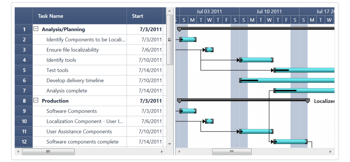 WPF Gantt Visual Studio 2010 theme
