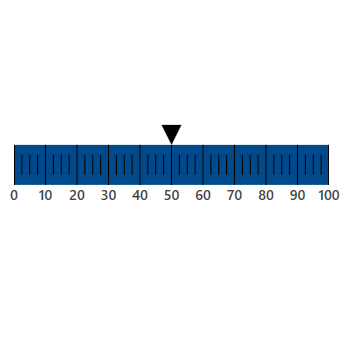 WPF Linear Gauge shows bar pointer with rounded corners.
