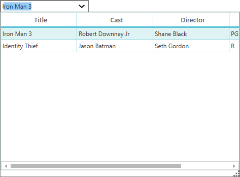 Filtering the items in WPF Multi Column DropDown control