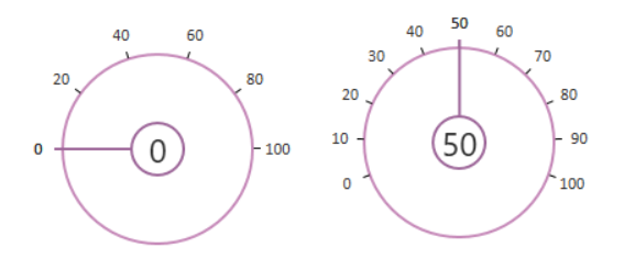 View Radial Slider as a full or half circle.