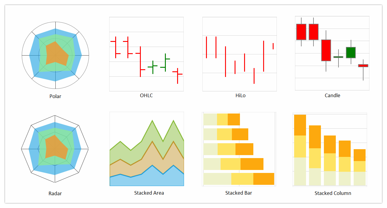WPF Charts & Graphs | Blazing Fast Charts | Syncfusion