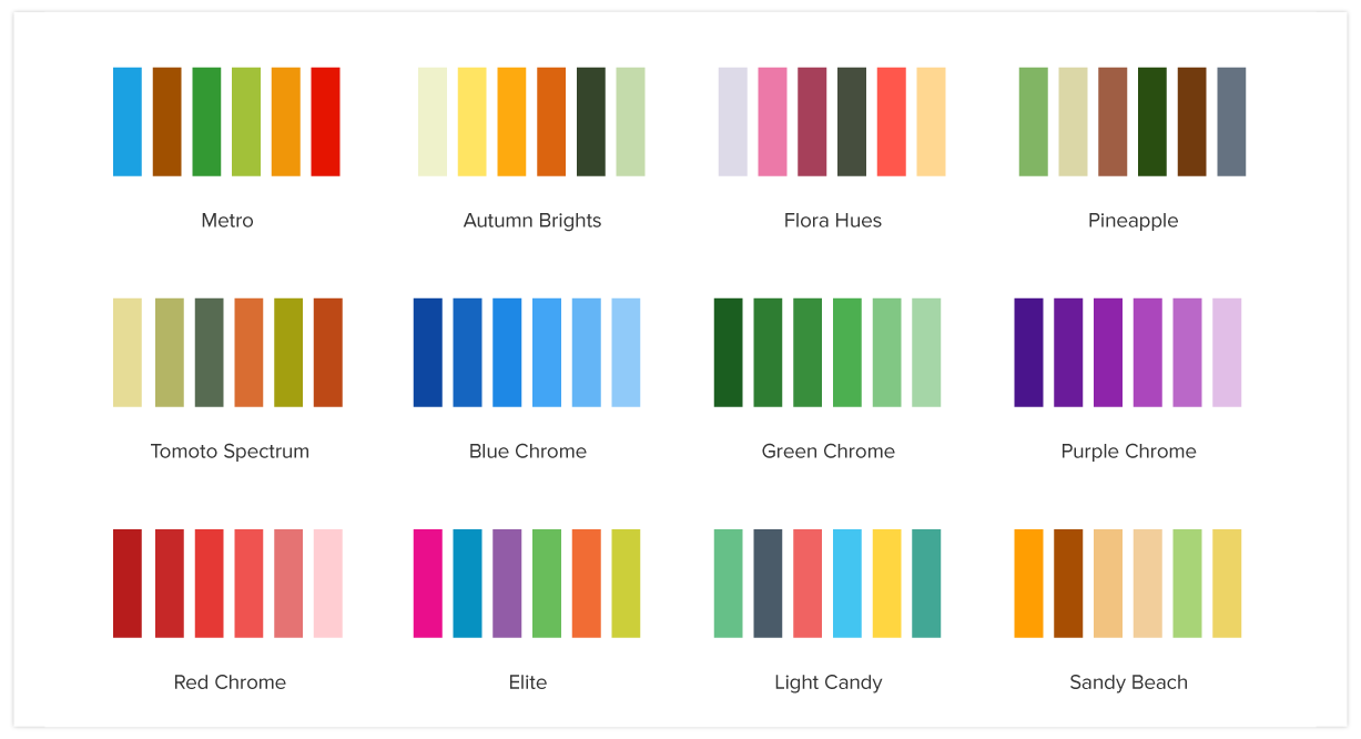 WPF chart control with different set of color palettes