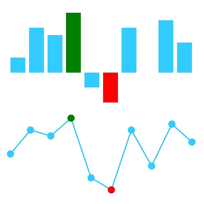 WPF Sparkline with highlighted high and low points