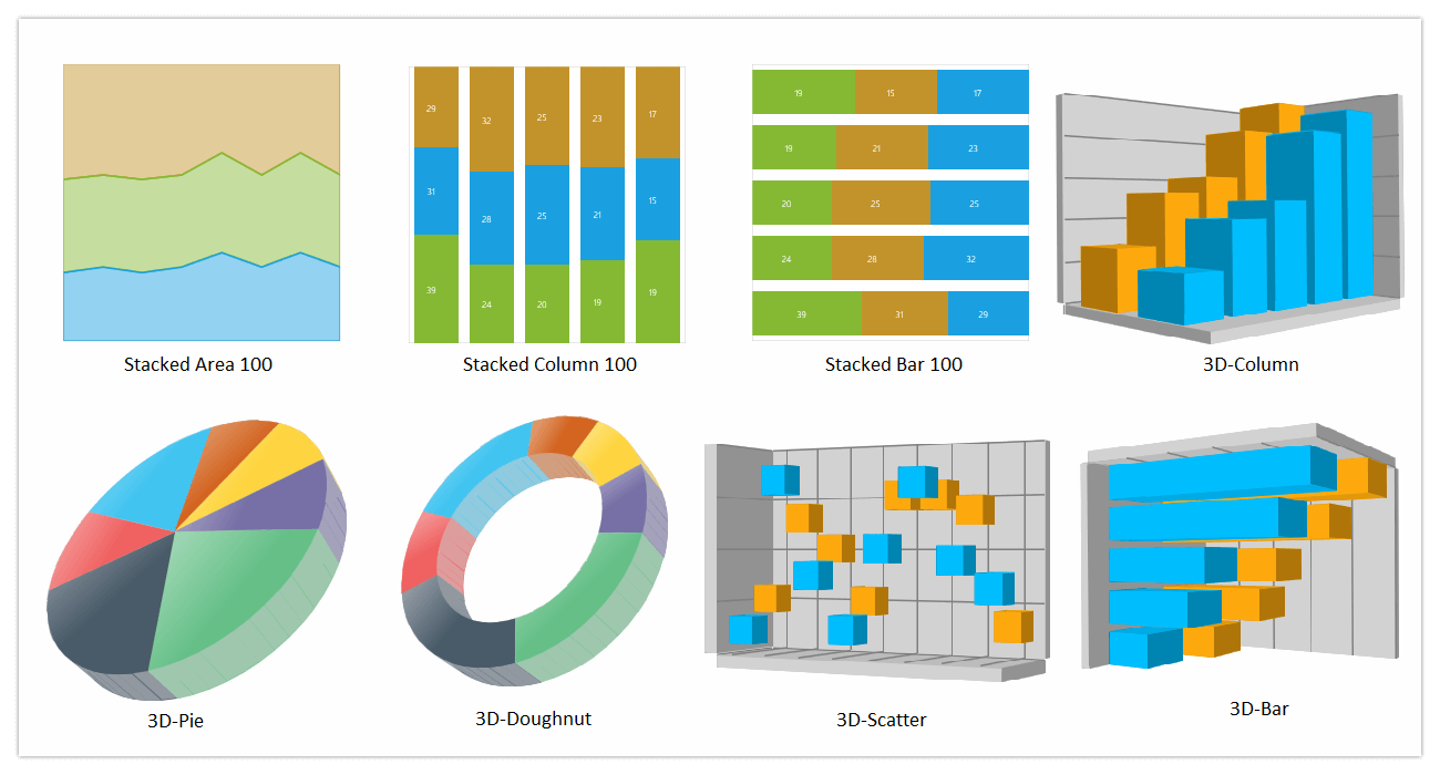 Sfchart provides a perfect way to visualize data with a high level previous next nvjuhfo Image collections