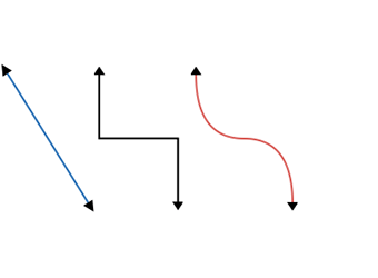 Connectors in Xamarin.Android diagram.