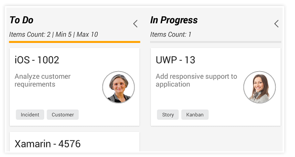 xamarin android kanban column header customized with different font styles