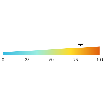 Xamarin.Android Linear Gauge supports gradient range color.