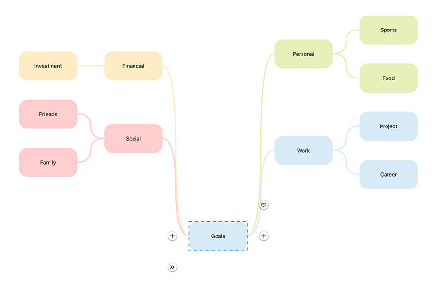 Create mind map diagrams interactively in Xamarin Diagram Control