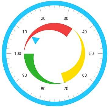 Xamarin.Forms Circular Gauge control or radial gauge showing a customized marker pointer position