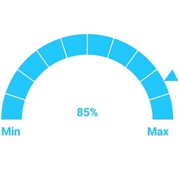 Xamarin.Forms Circular Gauge control or radial gauge showing different types of marker pointers