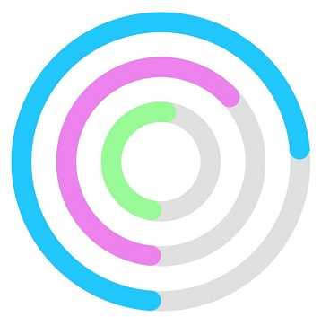 Xamarin.Forms Circular Gauge or radial gauge showing multiple range pointers