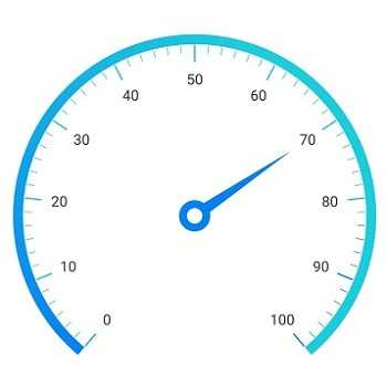 Xamarin.Forms Circular Gauge control or radial gauge showing a needle pointer with a knob