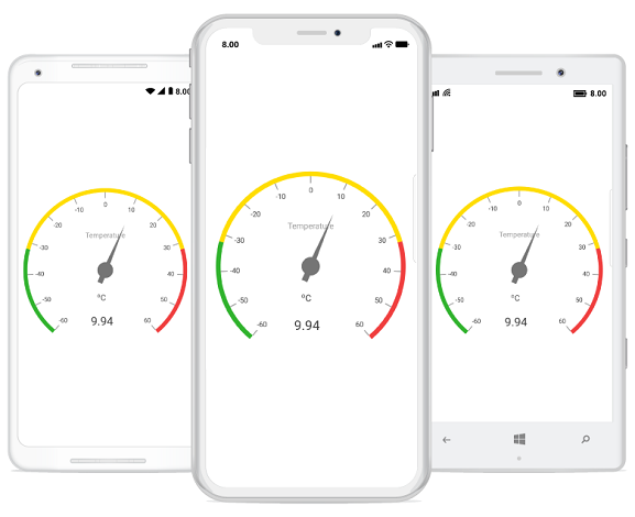 Overview of Xamarin.Forms Circular Gauge control or radial gauge
