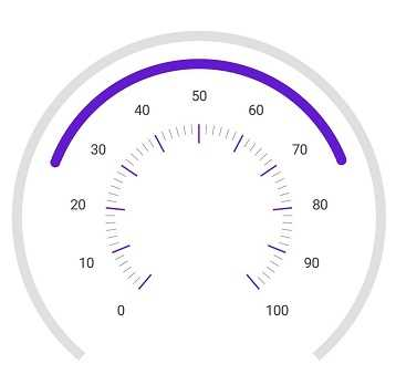 Xamarin.Forms Circular Gauge control or radial gauge showing customized range position