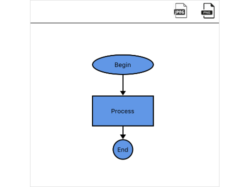 Save as Images in Xamarin.Forms diagram.