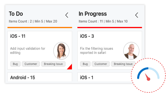 xamarin forms kanban column with error bars for work-in-progress indications