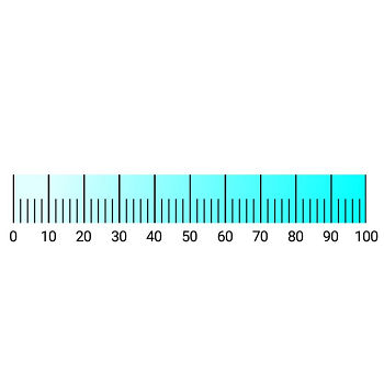 Customizable Xamarin Forms Linear Gauge Control   Syncfusion