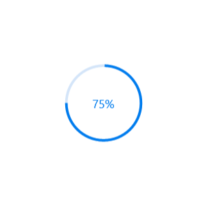 Xamarin.Forms circular progressbar visualizes the progress in a circle or a ring