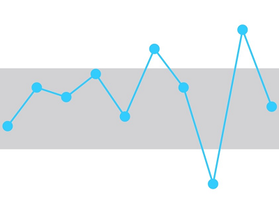 Xamarin.Forms Sparkline with range band support in line sparkline