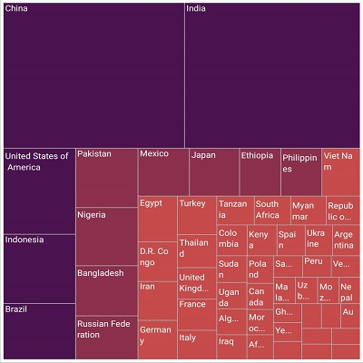 Smart label alignments in TreeMap.