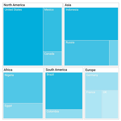 Colors applied in Xamarin.Forms TreeMap by desaturation color mapping support.