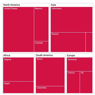Colors applied in Xamarin.Forms TreeMap by single color.